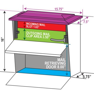 Townhouse Wall Mount Mailbox Specs